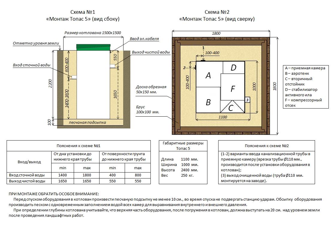 Обозначение сечения провода на схеме электрической монтажной гост.