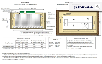 Схема установки ТОПАС-75.